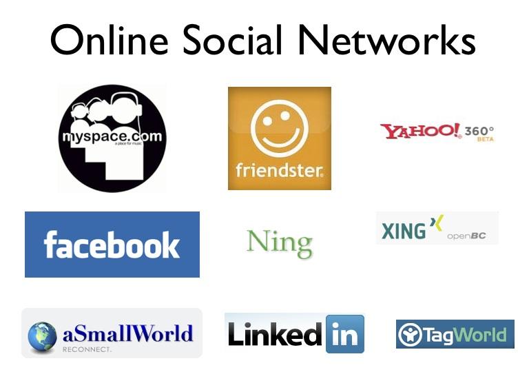 internet social networking information online networks work
