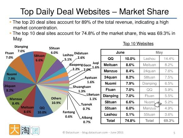 Group-Buy-June-2011-02