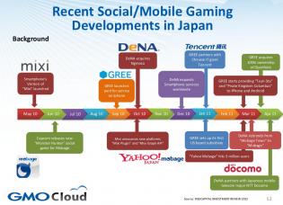 gmo-slideshare-japan-social-mobile-games