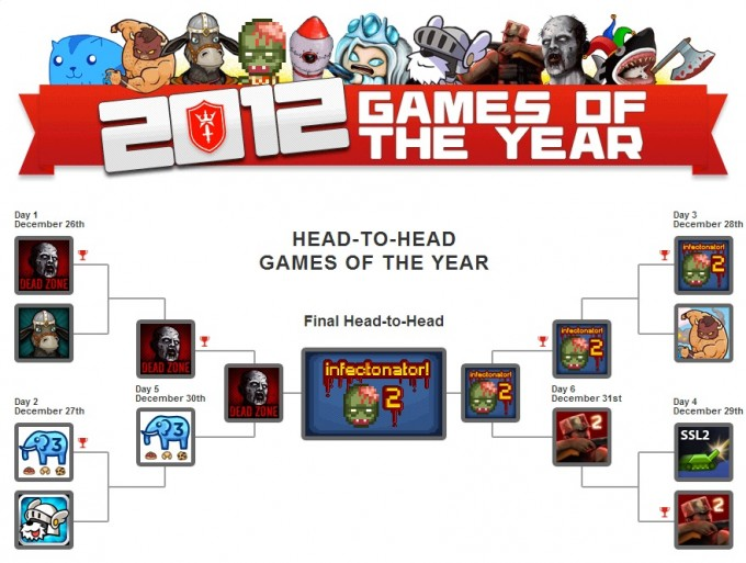 armor games game of the year