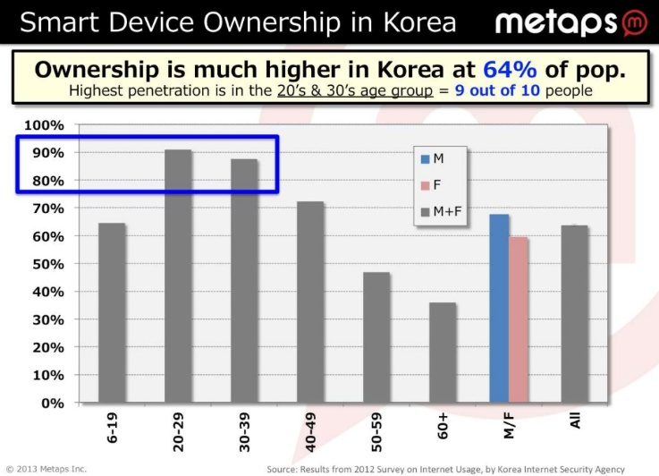 Lessons in Monetizing Apps and Games in Korea and Japan