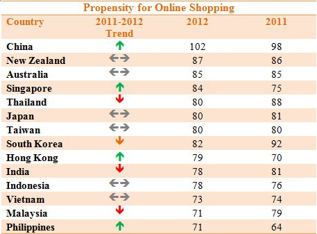 Mastercard-Online-Shopping-2013