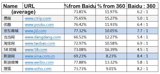 china-search-engine-chart-2013