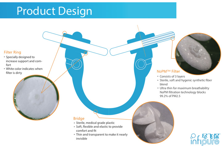 infipure-product-design