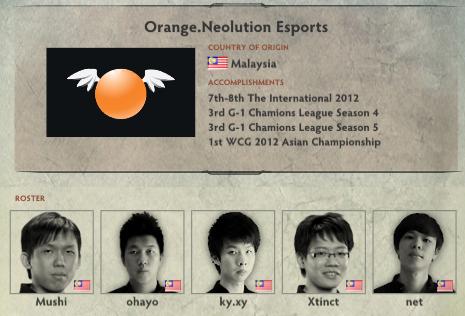 Orange.Neolution Esports