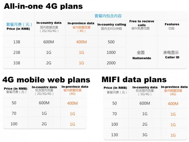 china-mobile-price-chart