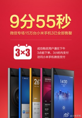 """""""9 minutes 55 seconds"""" ... that's how long it took to sell all 150,000 Mi3 smartphones through WeChat."""