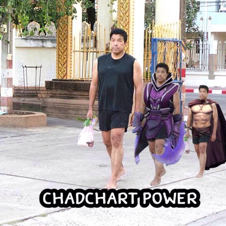 Thailand Chadchart meme