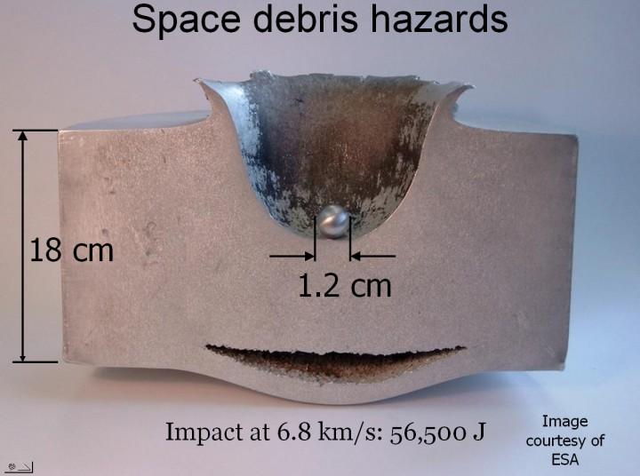 space debris hazard