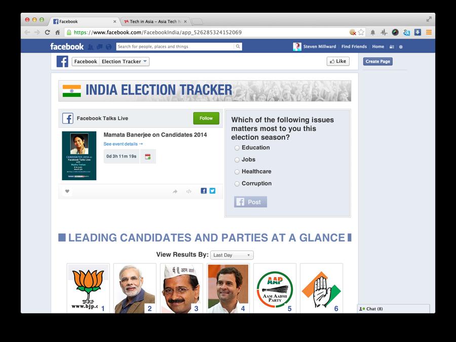 Facebook creates India election tracker