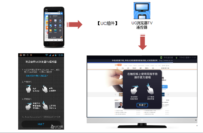 UC Browser for TV 2