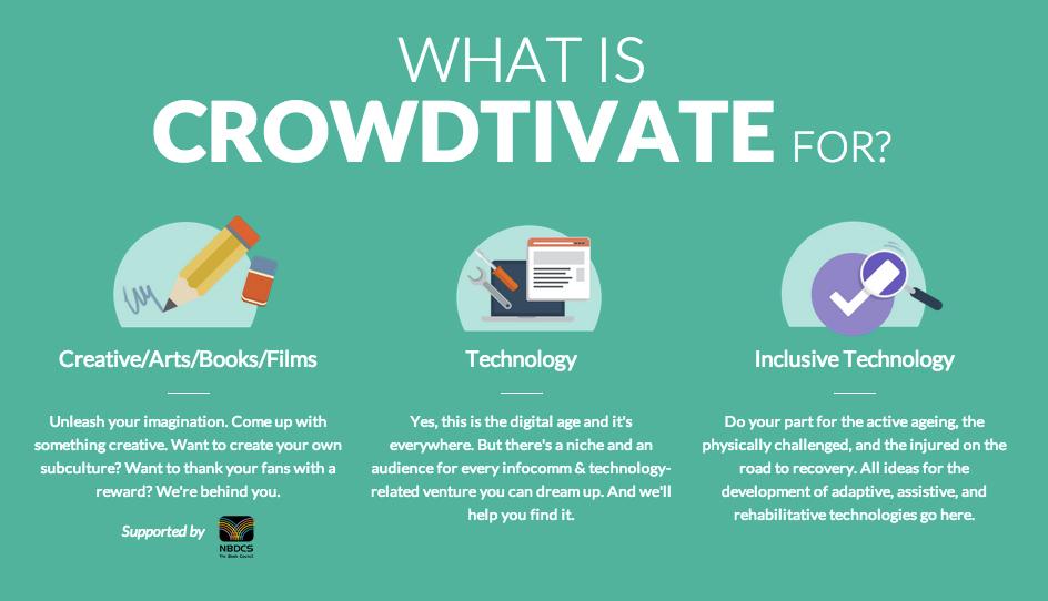 crowdtivate2