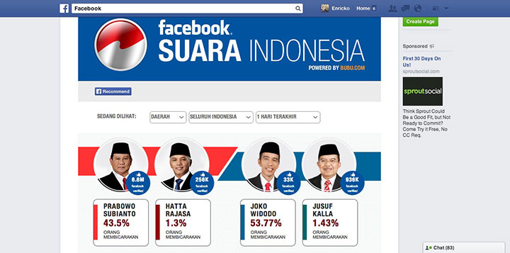 facebook-election-tracker-indonesia-2