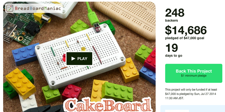 Cakeboard