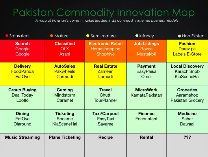 Pakistan Startup Report and wiki shine a light on a challenging but promising market