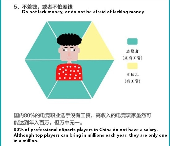 sina pro player guide (6)