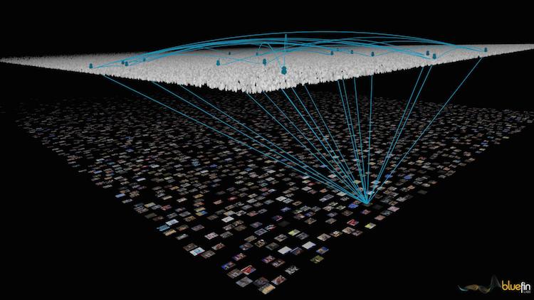 analytics big data