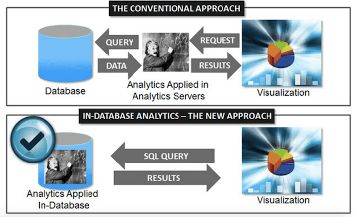 fuzzy-logix-analytics-big-data