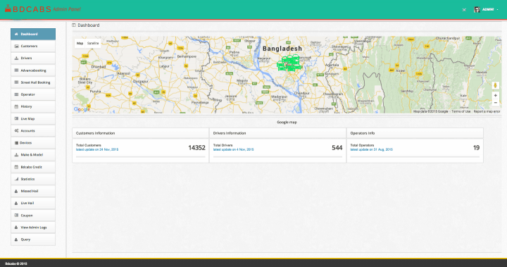 Admin panel screenshot 2015-07-24