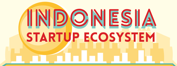 Indonesia-Startup-Ecosystem-Feature-Image